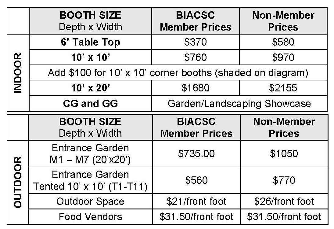 2020 Booth Pricing